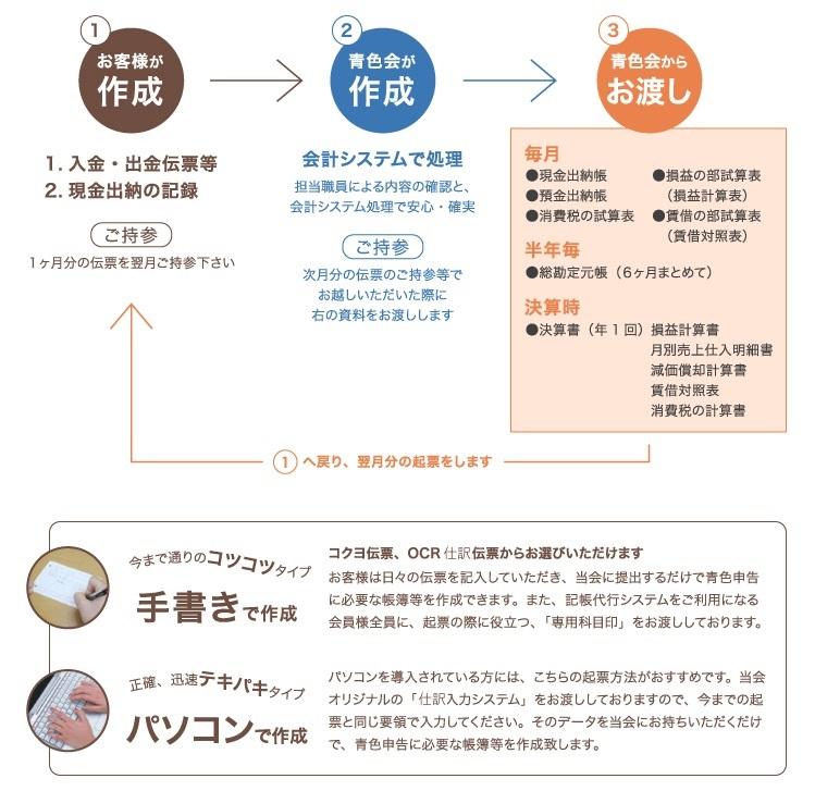 ph_zeinokoto_2